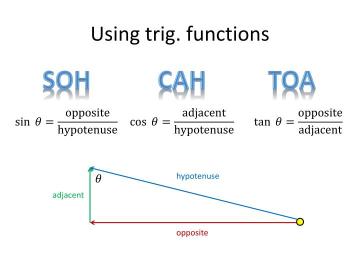 Using trig. functions