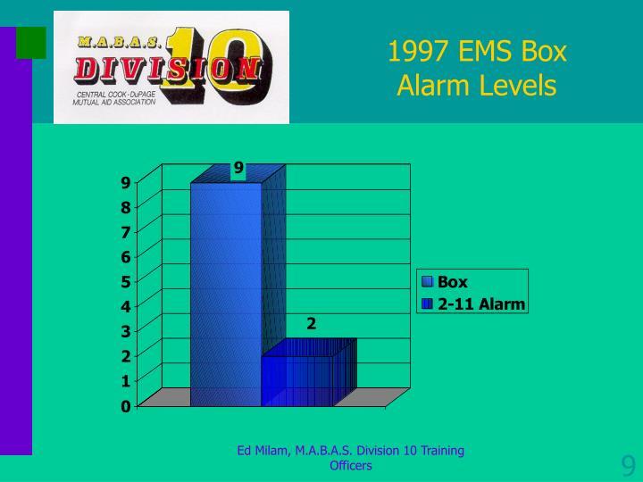 1997 EMS Box Alarm Levels