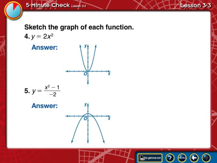 5-Minute Check Lesson 3-3B