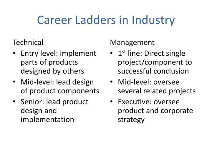 Career Ladders in Industry