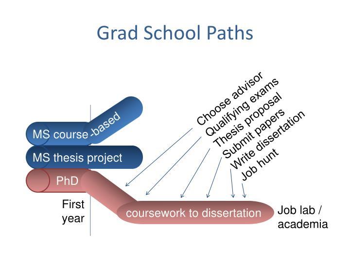 Grad School Paths