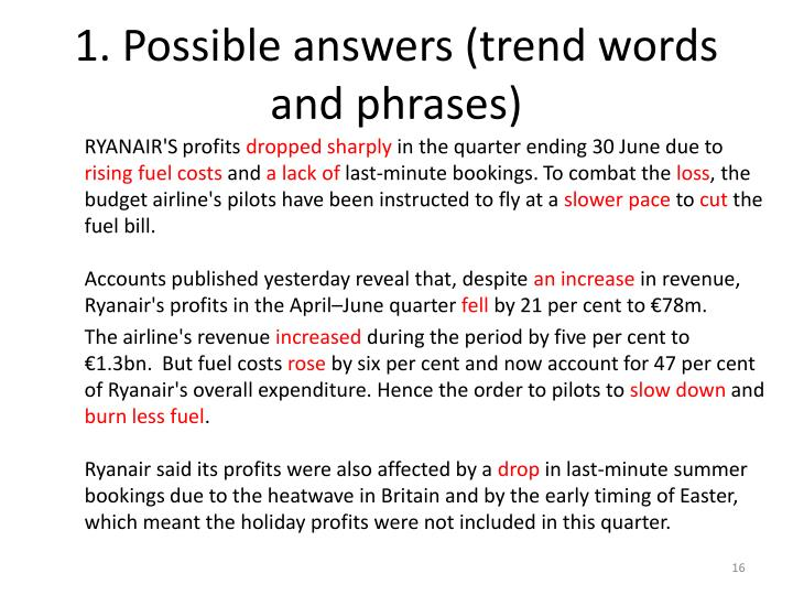 1. Possible answers (trend words and phrases)