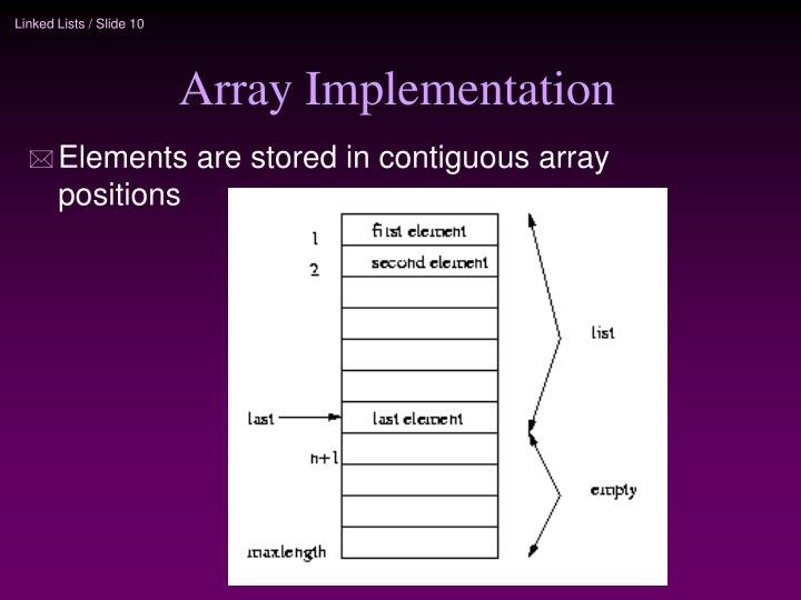 Array Implementation