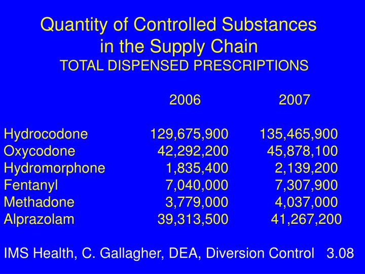 Quantity of Controlled Substances