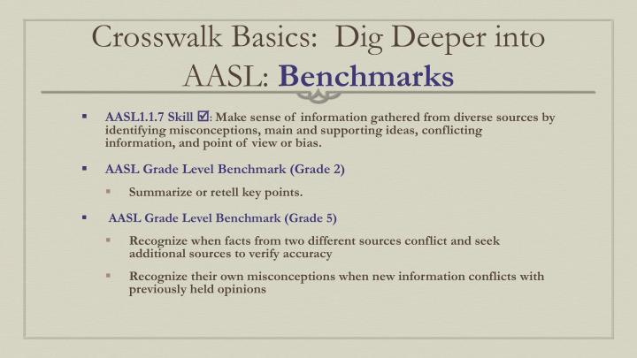 Crosswalk Basics:  Dig Deeper into AASL: