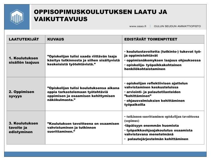 LAATUTEKIJÄT