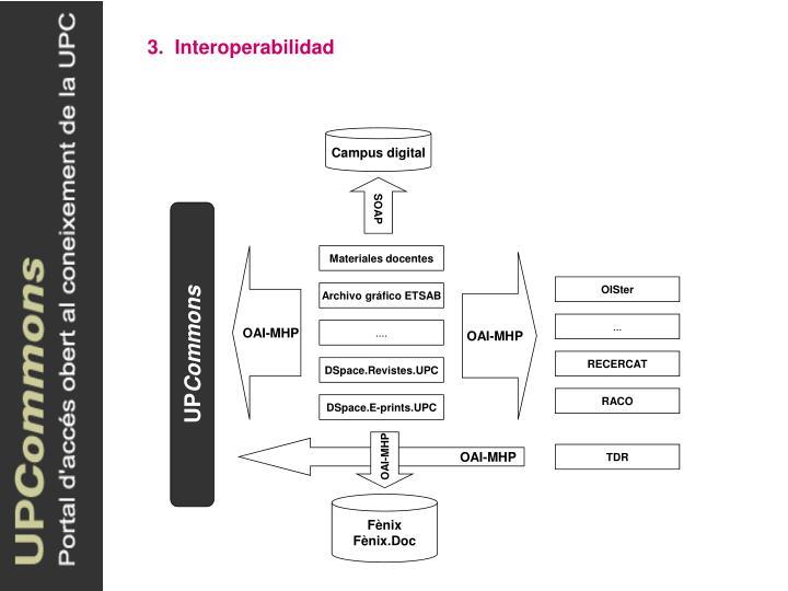 3.  Interoperabilidad