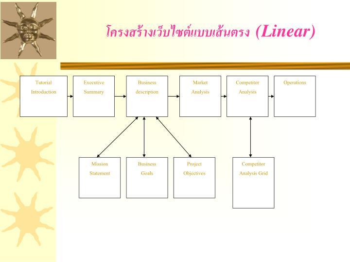 โครงสร้างเว็บไซต์แบบเส้นตรง  (Linear)