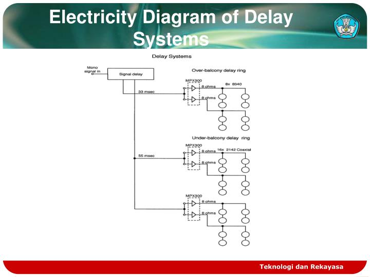 Electricity Diagram of Delay Systems