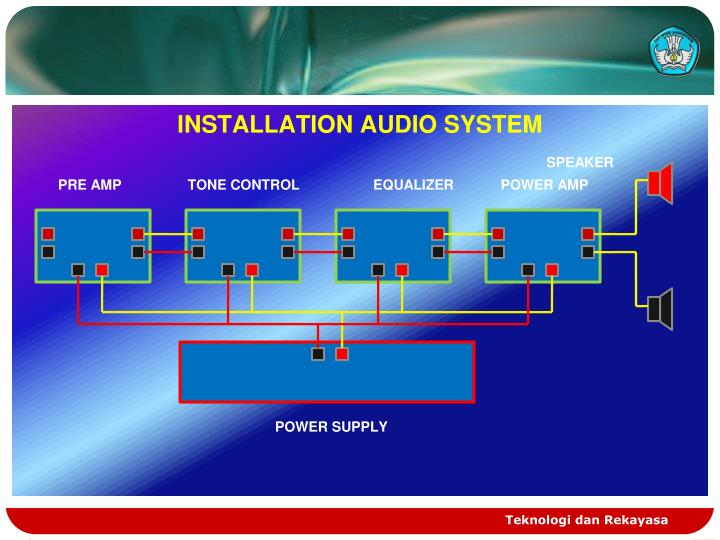 INSTALLATION AUDIO SYSTEM