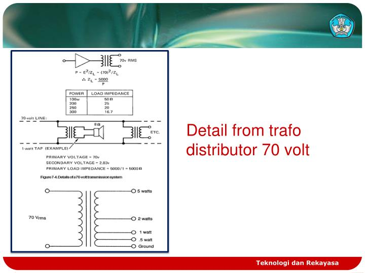 Detail from trafo distributor 70 volt