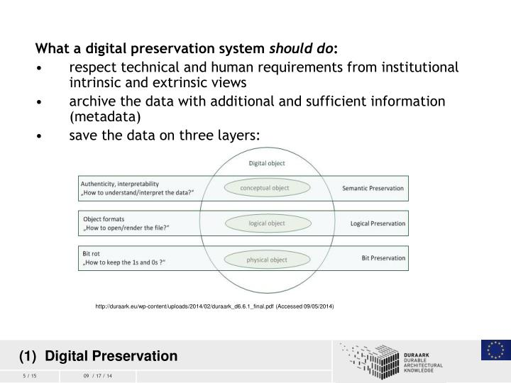 What a digital preservation system
