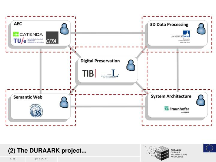 (2) The DURAARK project...