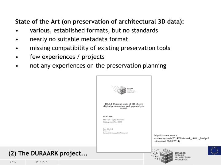 State of the Art (on preservation of architectural 3D data):
