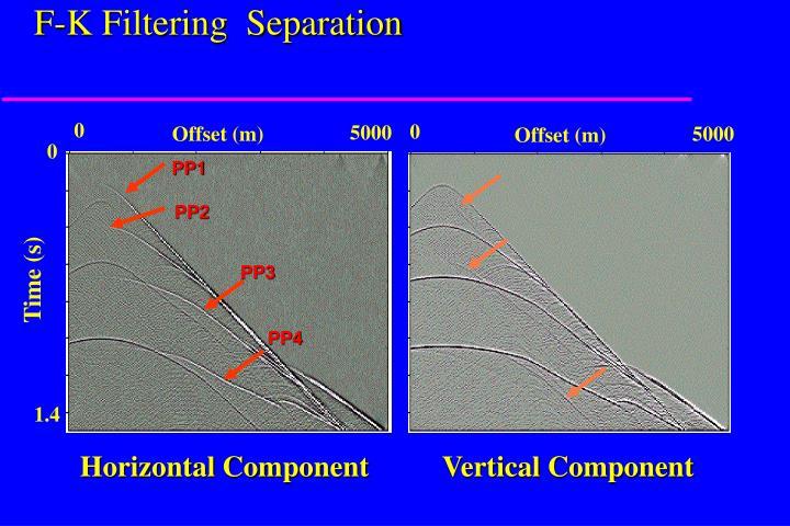 F-K Filtering  Separation