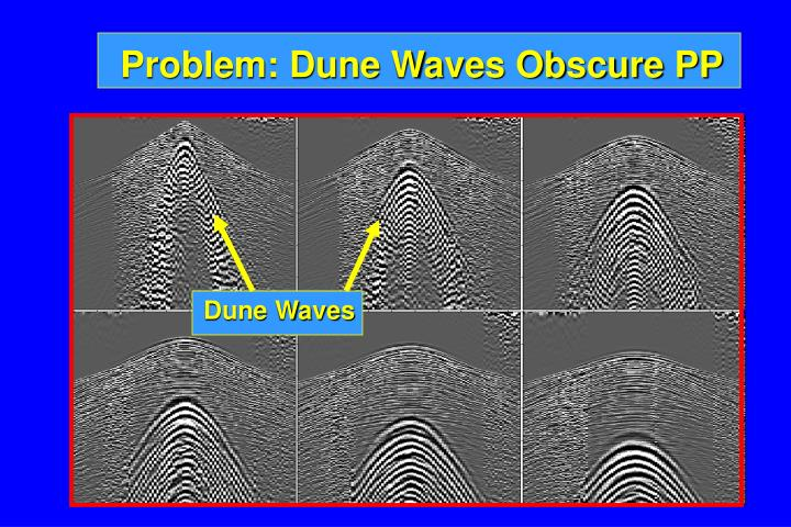 Problem: Dune Waves Obscure PP