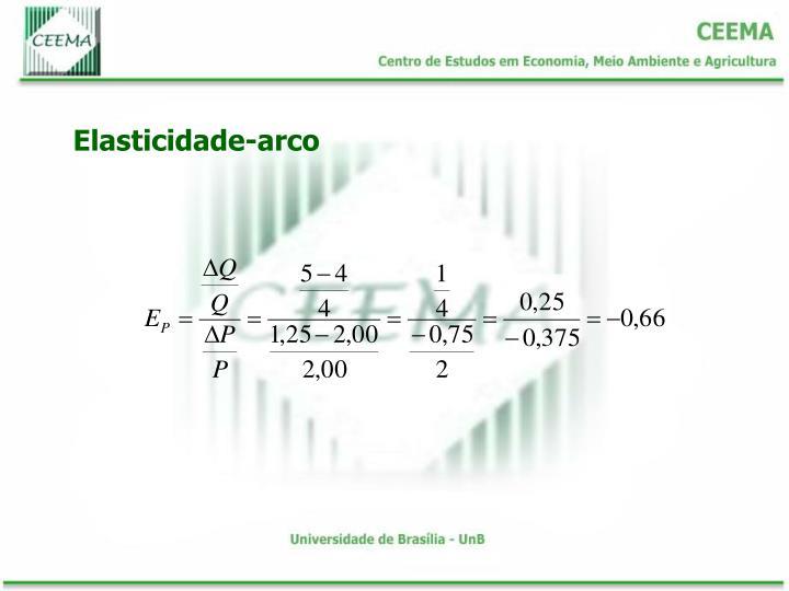 Elasticidade-arco