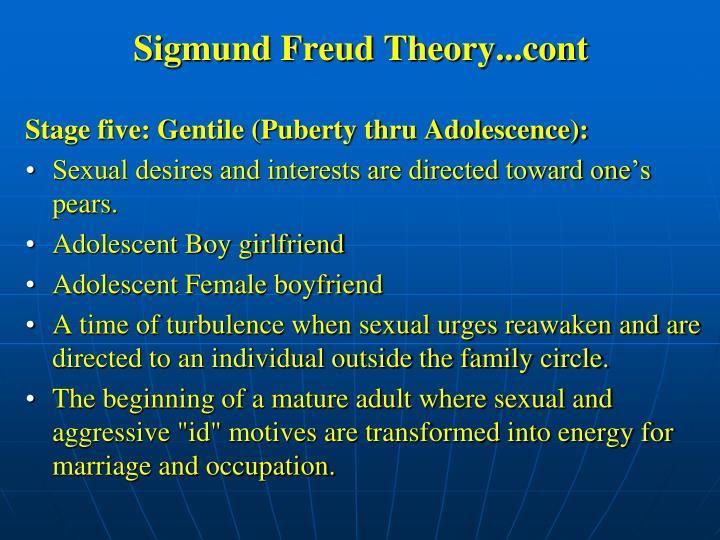 Sigmund Freud Theory...cont