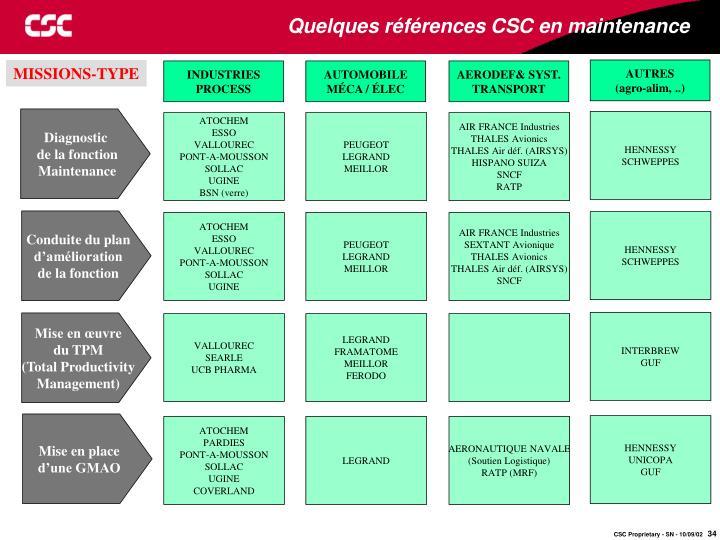 Quelques références CSC en maintenance