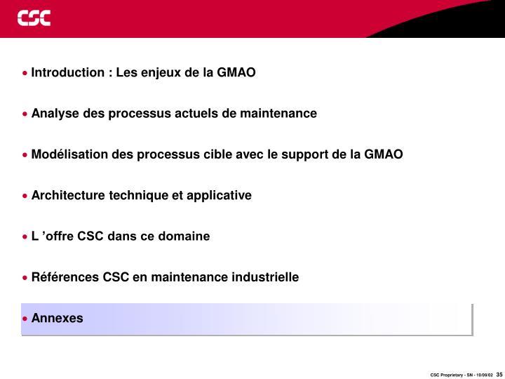 Introduction : Les enjeux de la GMAO
