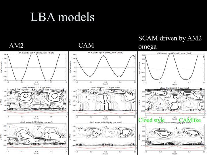 LBA models