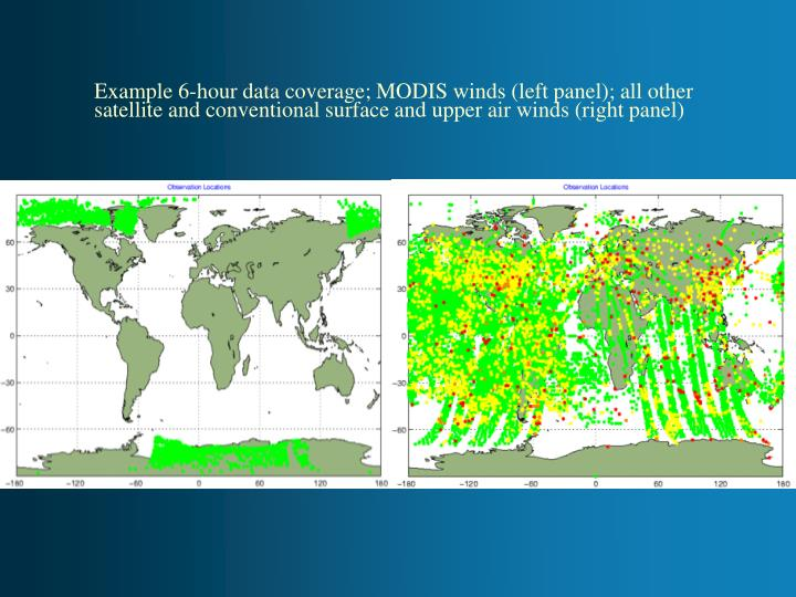 Example 6-hour data coverage; MODIS winds (left panel); all other satellite and conventional surface and upper air winds (right panel)