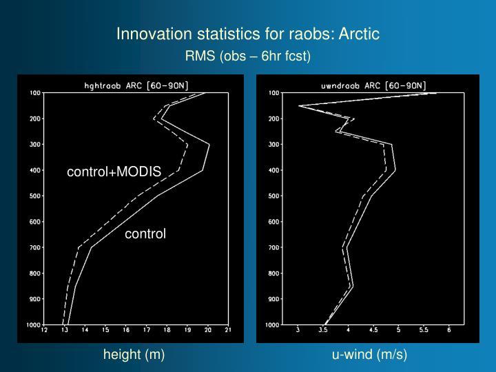 Innovation statistics for raobs: Arctic