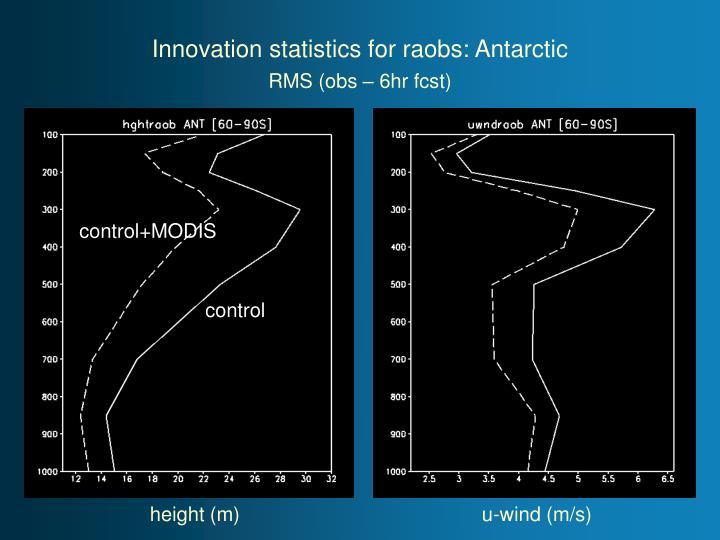 Innovation statistics for raobs: Antarctic