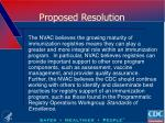 proposed resolution