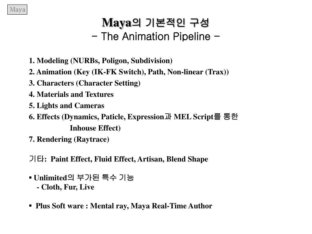Maya Scripts For Modeling