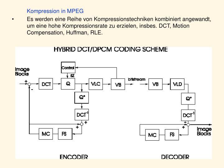 Kompression in MPEG