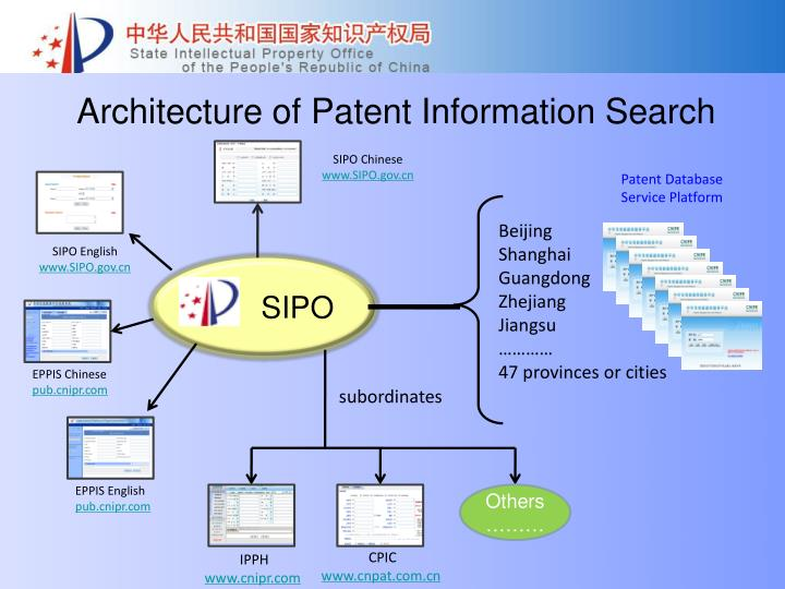 Architecture of Patent Information Search