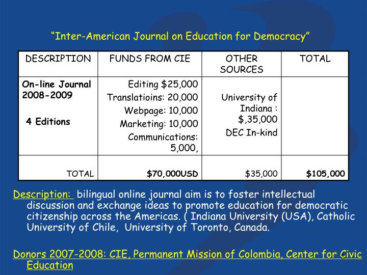 """""""Inter-American Journal on Education for Democracy"""""""