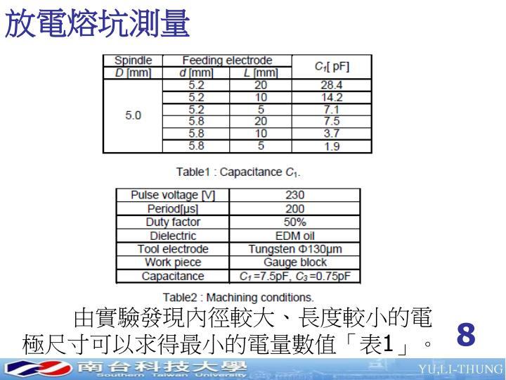 放電熔坑測量