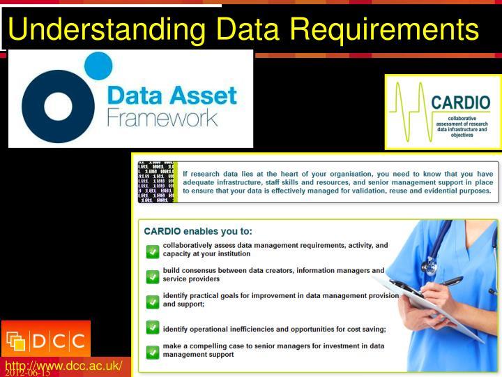 Understanding Data Requirements