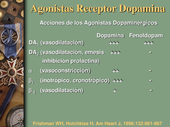 Agonistas receptor dopamina