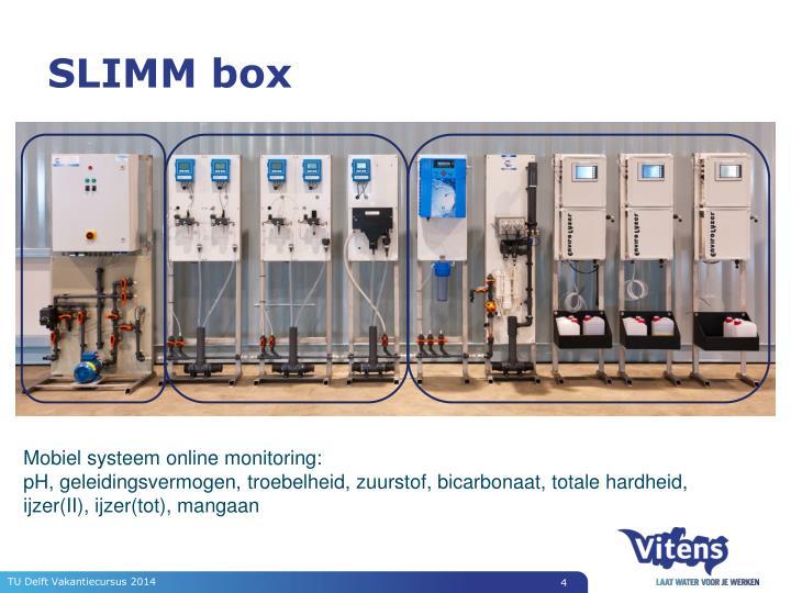 SLIMM box