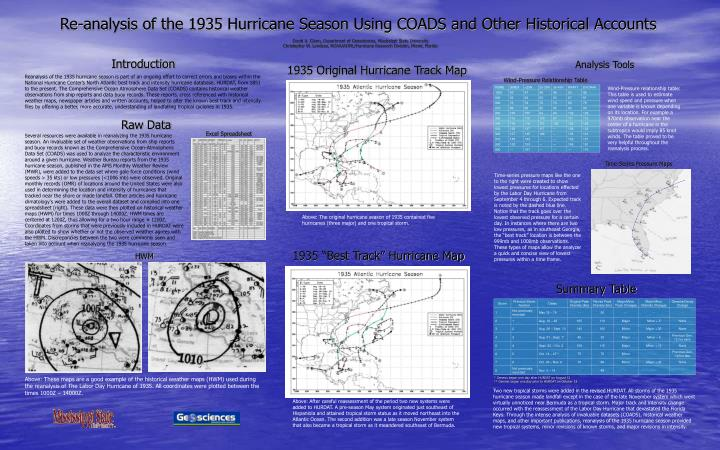 an introduction to the analysis of the hurricane Vulnerability analysis: introduction:  hurricane hugo caribbean 1989 earthquake loma prieta  vulnerability analysis,.