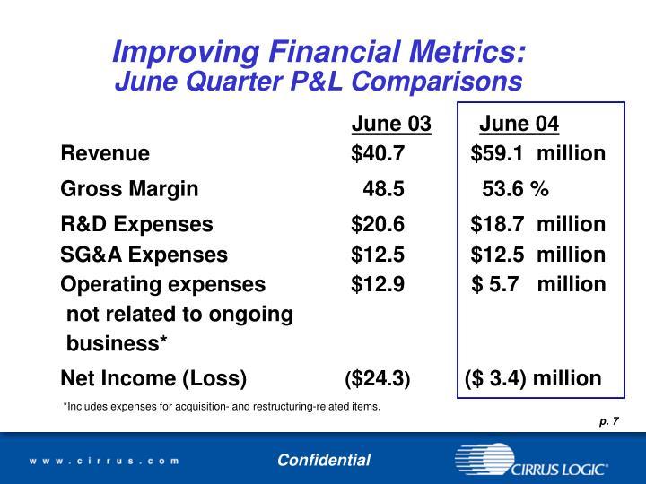Improving Financial Metrics: