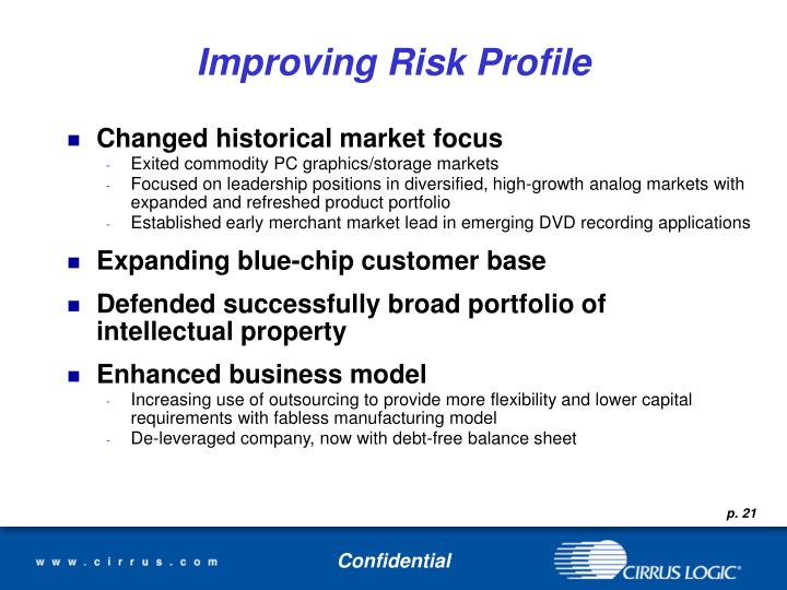 Improving Risk Profile