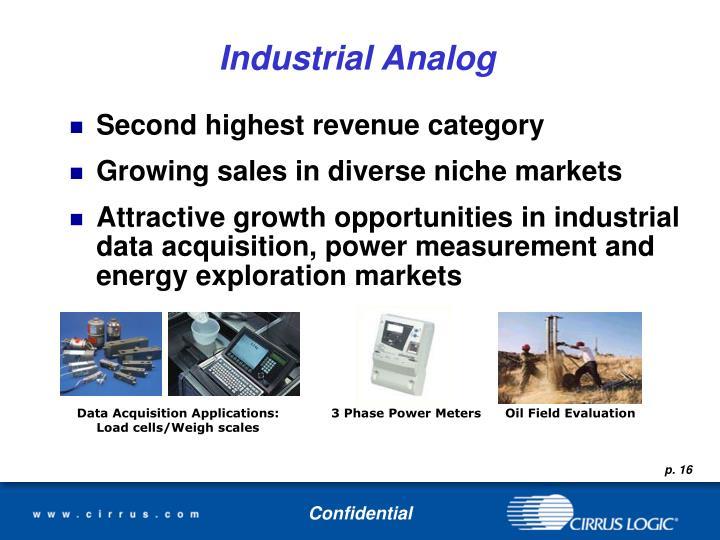 Industrial Analog