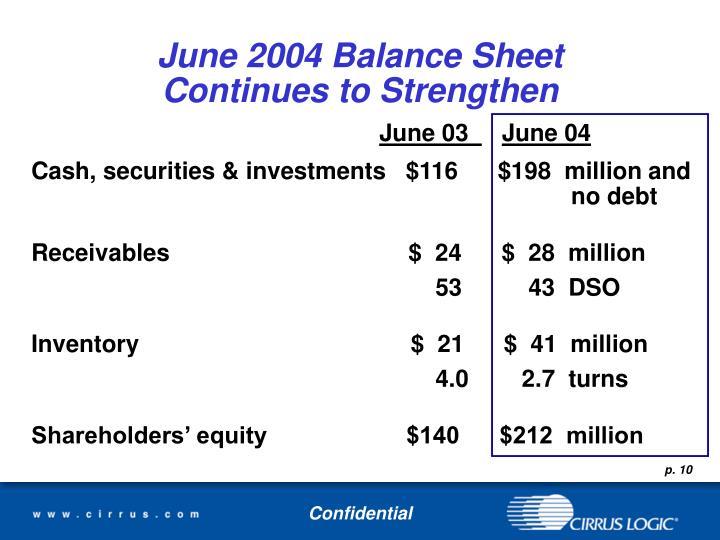 June 2004 Balance Sheet