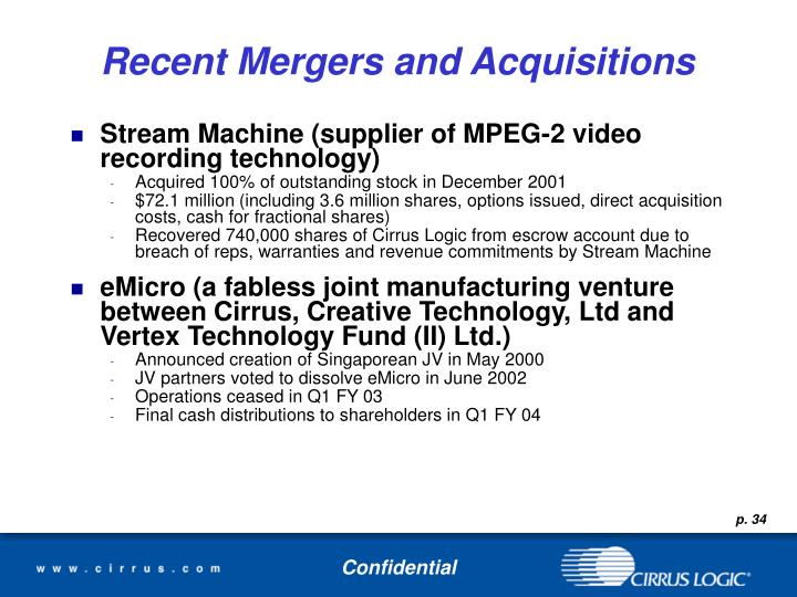 Recent Mergers and Acquisitions