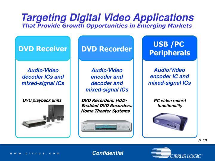Targeting Digital Video Applications