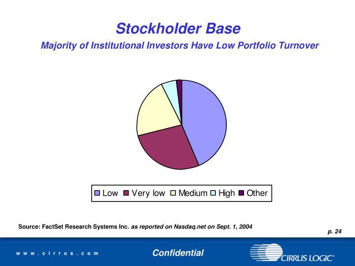 Stockholder Base