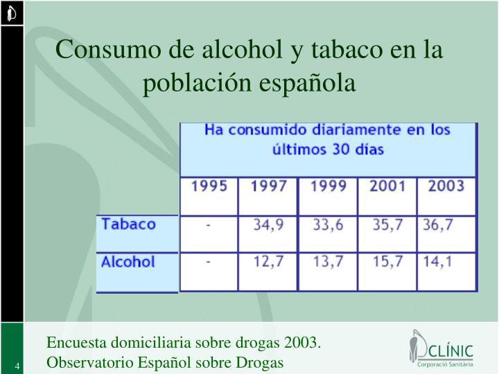 Consumo de alcohol y tabaco en la población española