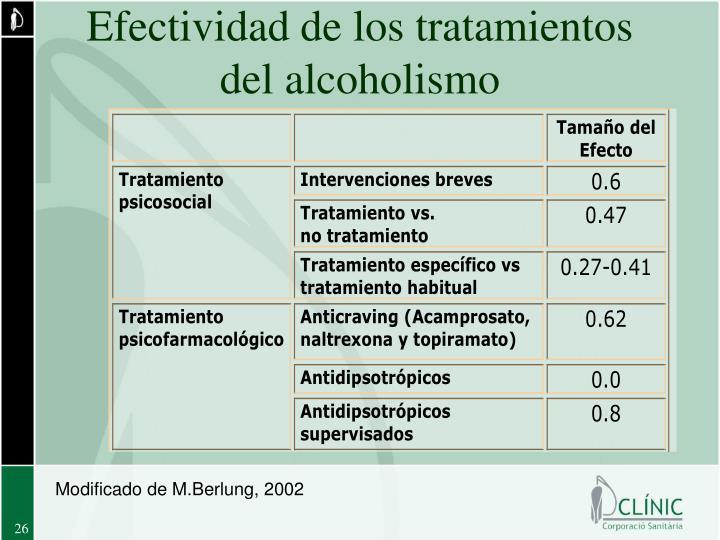 Efectividad de los tratamientos del alcoholismo