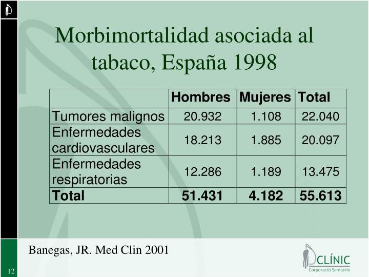Morbimortalidad asociada al tabaco, España 1998