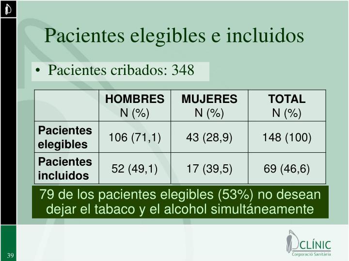 Pacientes elegibles e incluidos