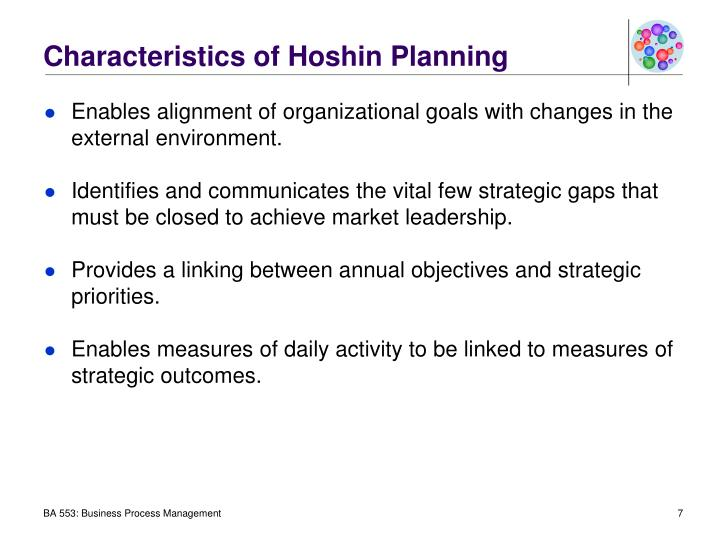 Characteristics of Hoshin Planning